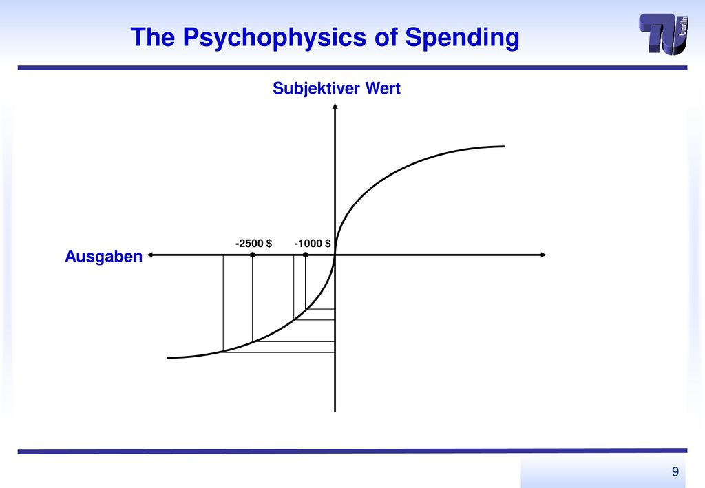 The Psychophysics of Spending
