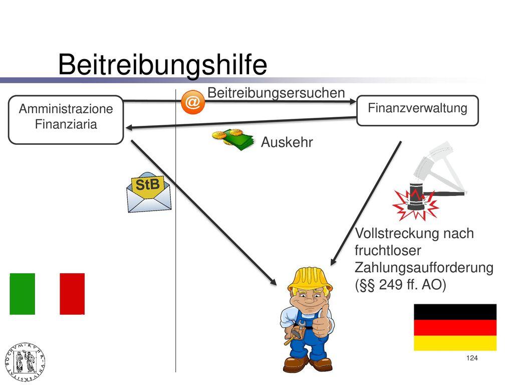 Grenzüberschreitende Informations-pflicht im Erbfall - § 33 ErbStG EuGH v. 14.4.2016 – C-522/14 – Sparkasse Allgäu