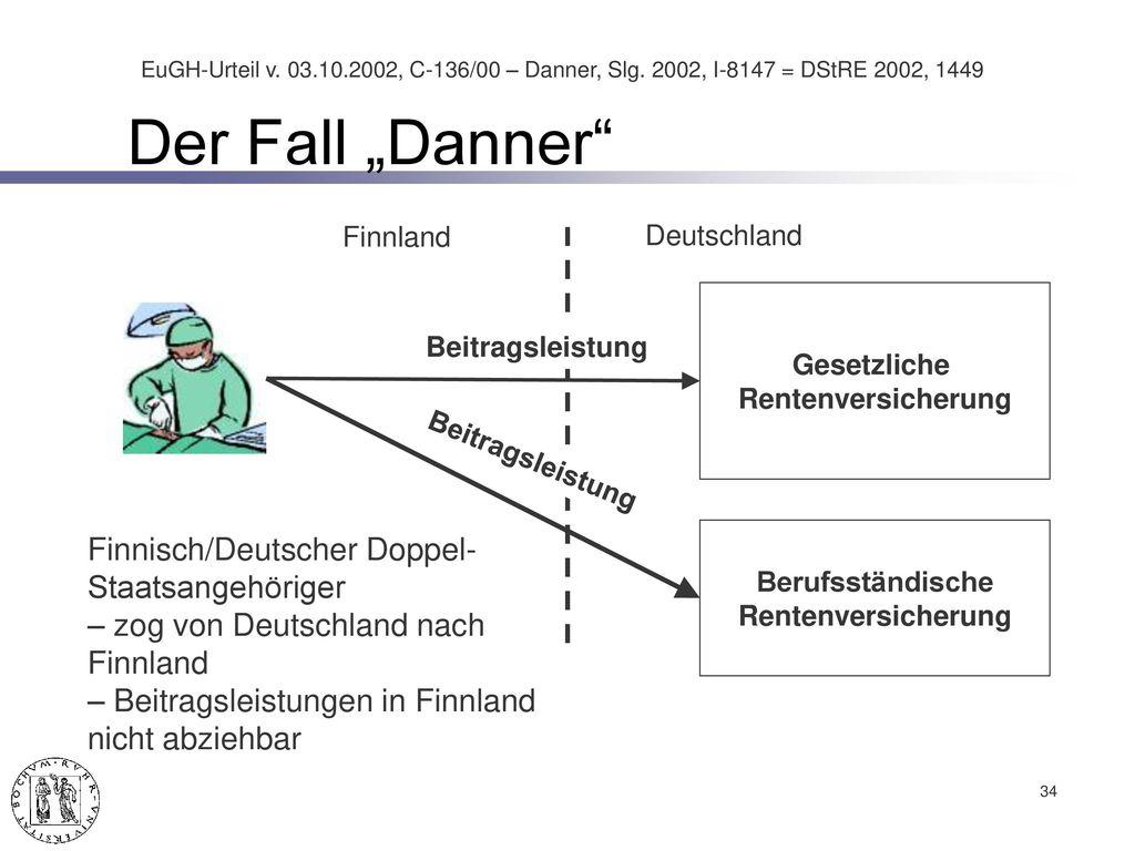 Schumacker-Doktrin Weitere Anwendung und Erweiterung der Doktrin