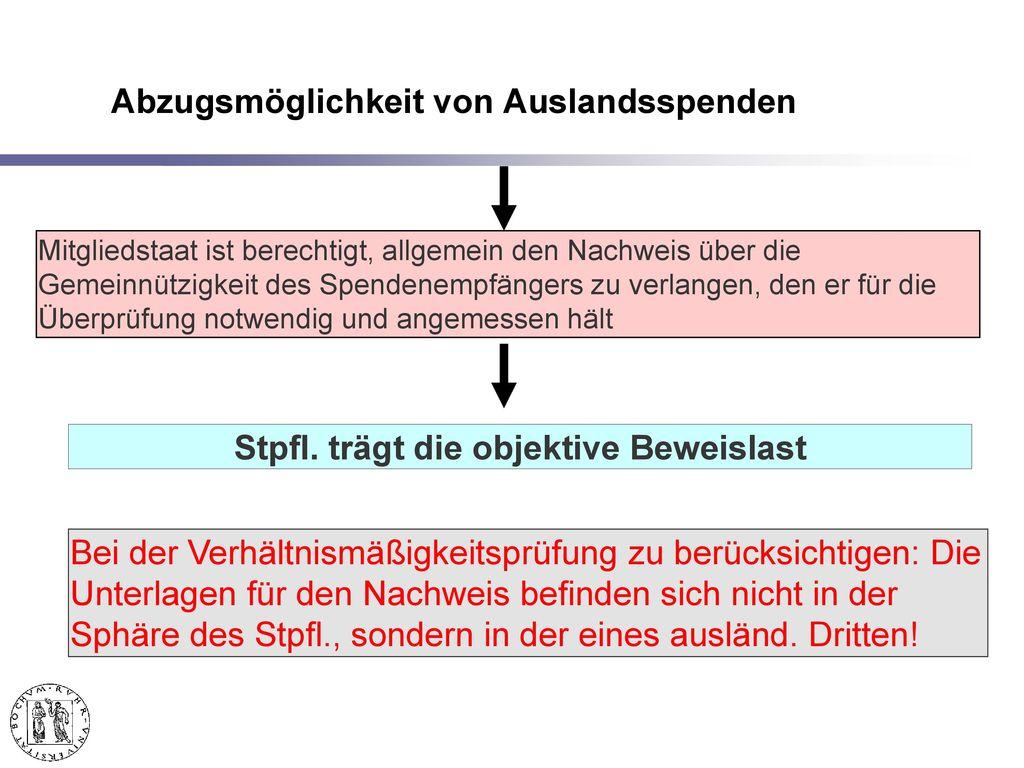 "- ""Persche EuGH v. 27.01.2009 - C-318/07, Slg. 2009 I-359 = DStR 2009, 207."