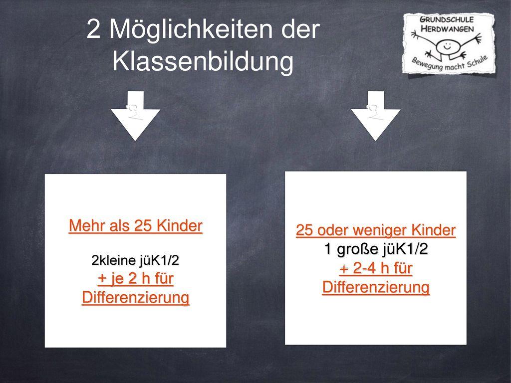 2 Möglichkeiten der Klassenbildung