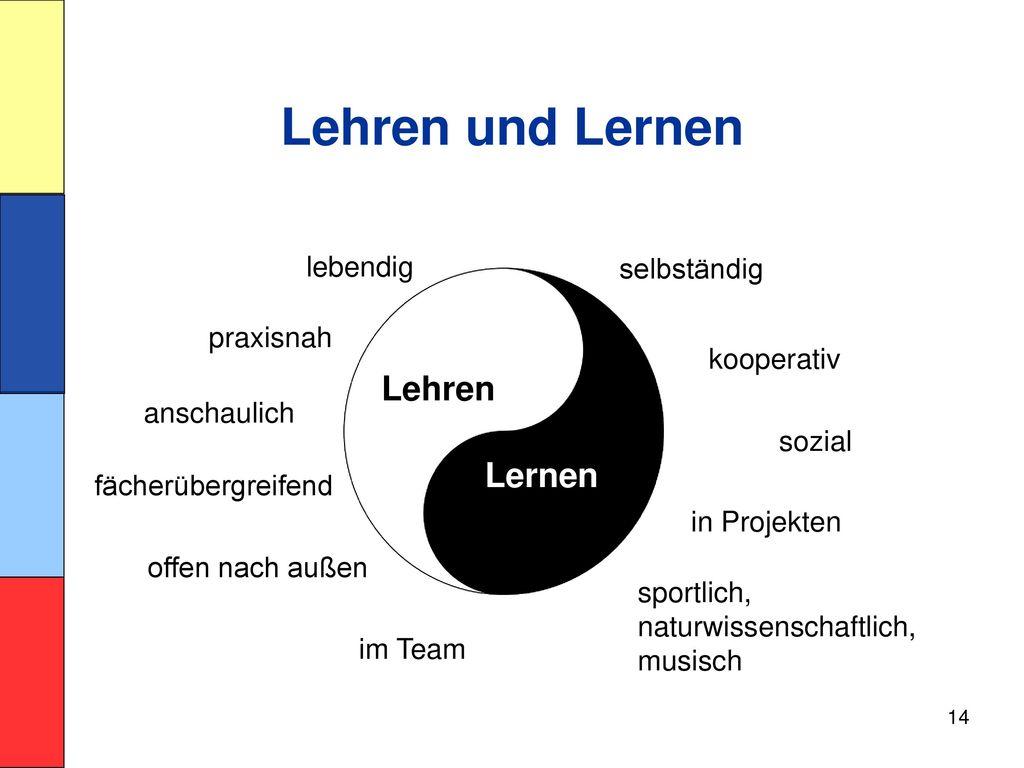 Lehren und Lernen Lehren Lernen Lernen lebendig selbständig praxisnah