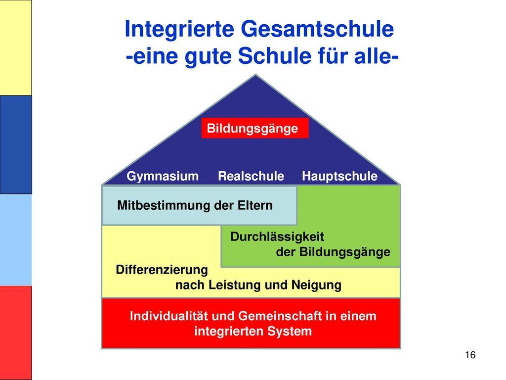Integrierte Gesamtschule -eine gute Schule für alle-