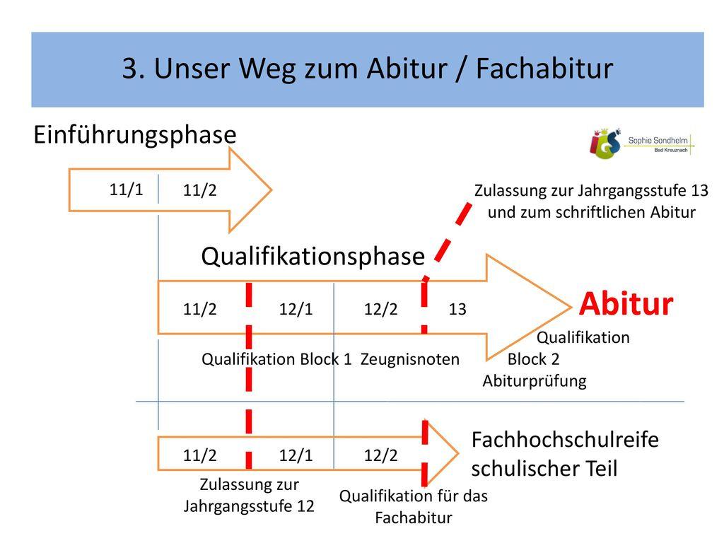 3. Unser Weg zum Abitur / Fachabitur