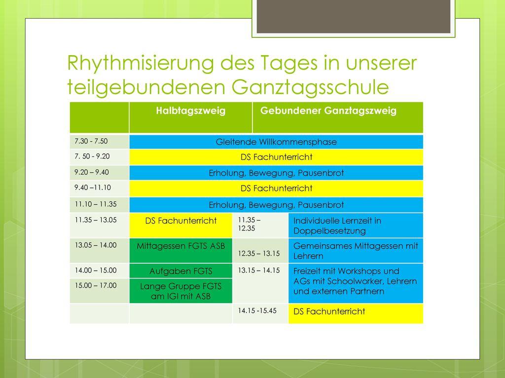 Rhythmisierung des Tages in unserer teilgebundenen Ganztagsschule