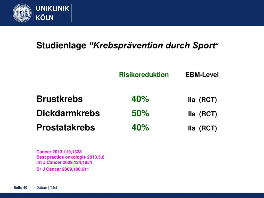 Studienlage Krebsprävention durch Sport