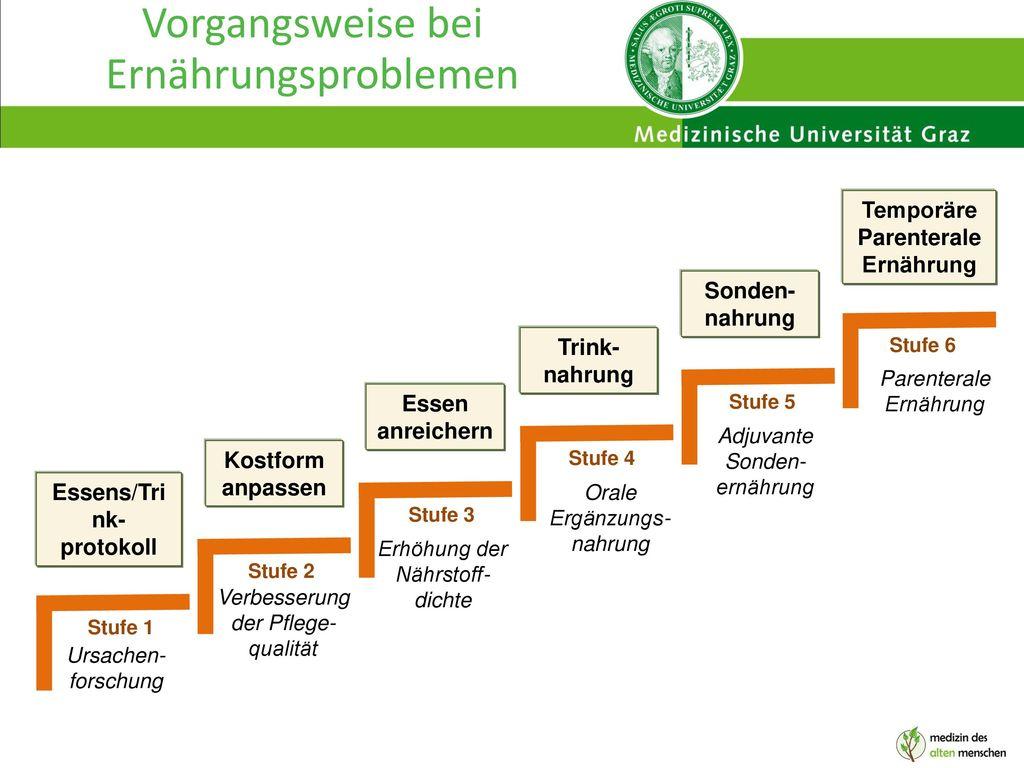 shop корпоративные структуры условия интеграции и эффективного