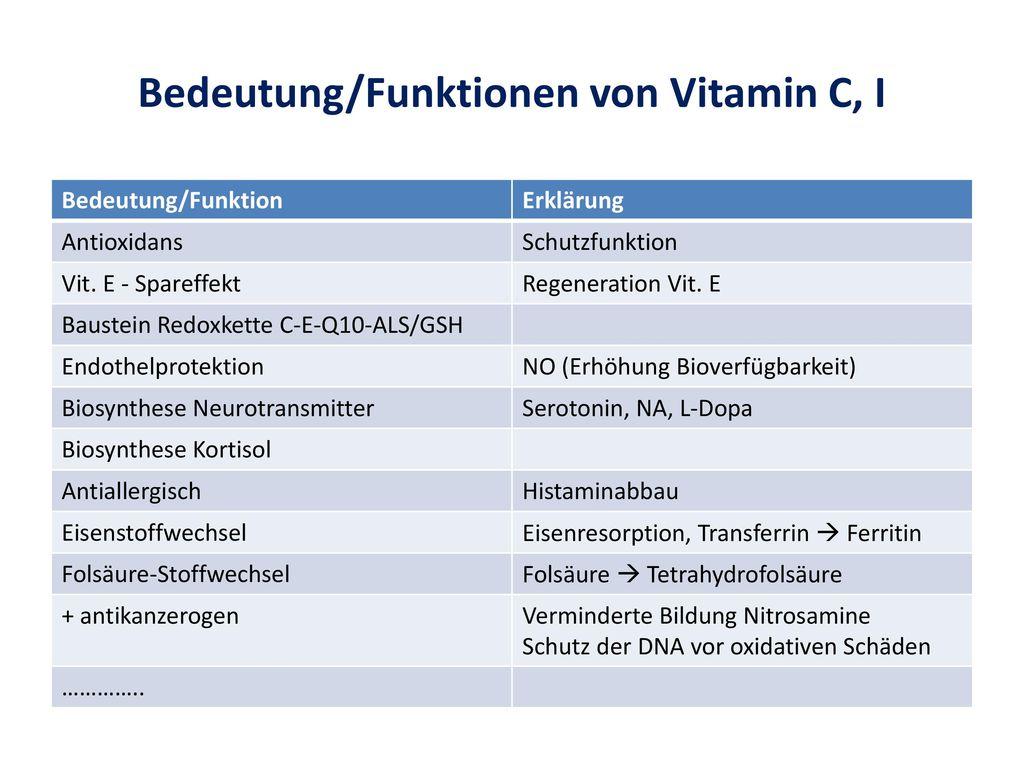 Bedeutung/Funktionen von Vitamin C, I