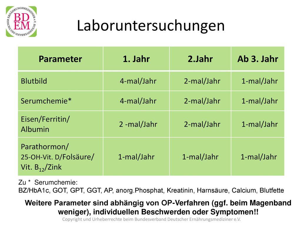 Laboruntersuchungen Parameter 1. Jahr 2.Jahr Ab 3. Jahr Blutbild
