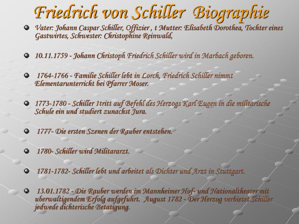 Friedrich von Schiller Biographie