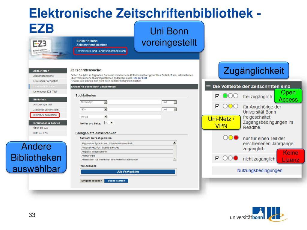 Zeitschriftendatenbank - ZDB