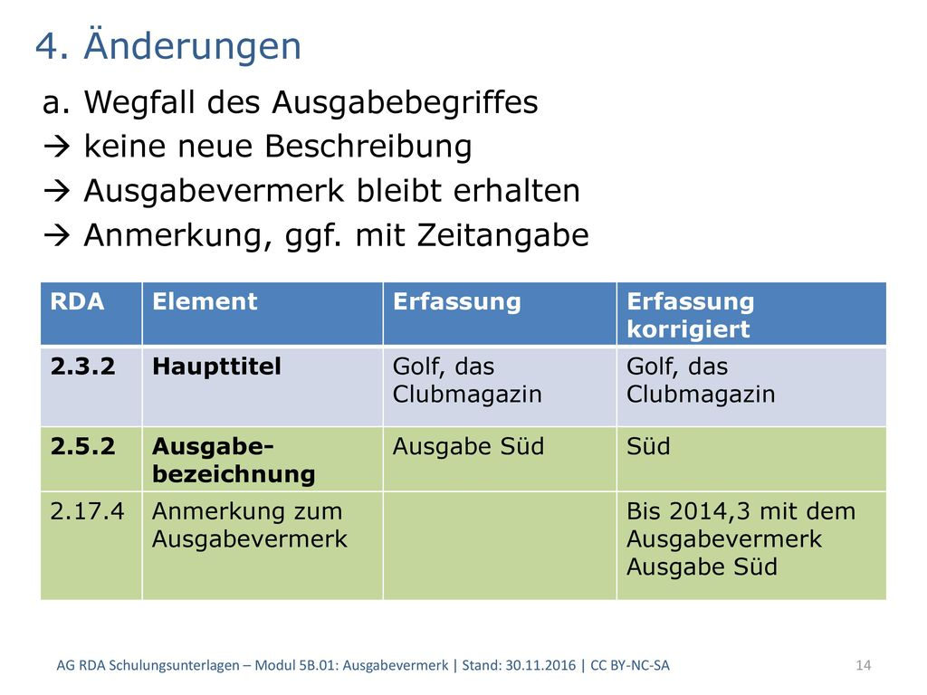 4. Änderungen a. Wegfall des Ausgabebegriffes