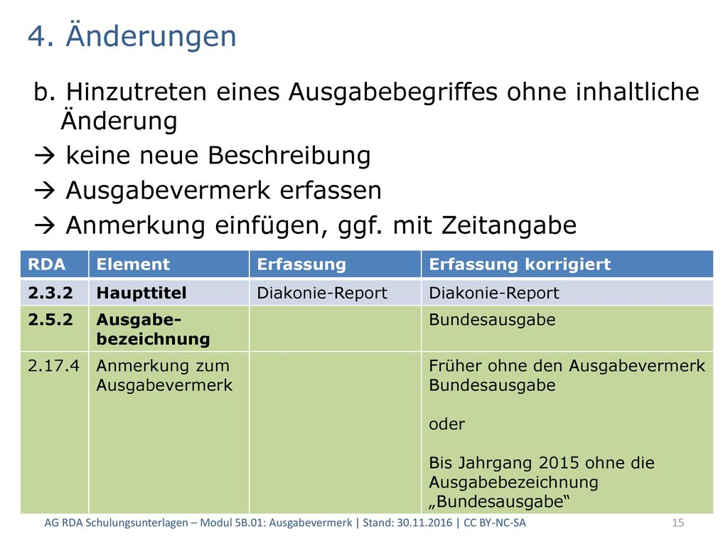 4. Änderungen b. Hinzutreten eines Ausgabebegriffes ohne inhaltliche Änderung.  keine neue Beschreibung.
