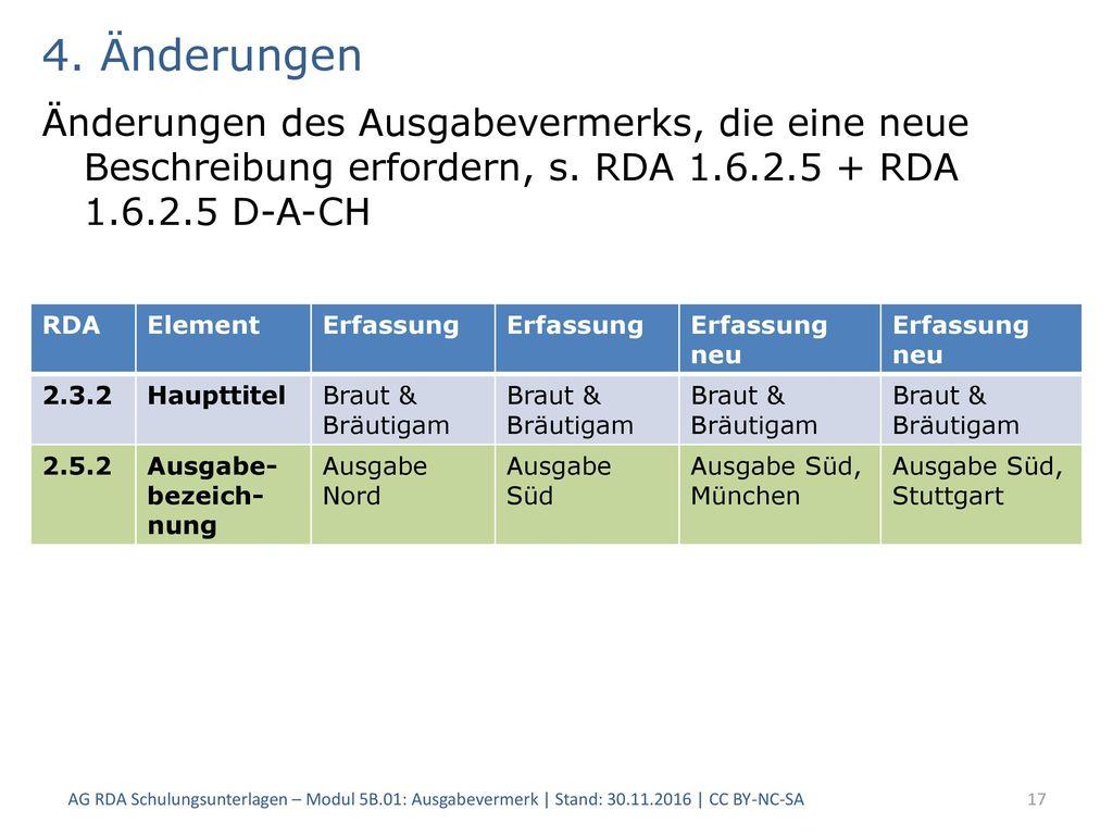 4. Änderungen Änderungen des Ausgabevermerks, die eine neue Beschreibung erfordern, s. RDA 1.6.2.5 + RDA 1.6.2.5 D-A-CH.