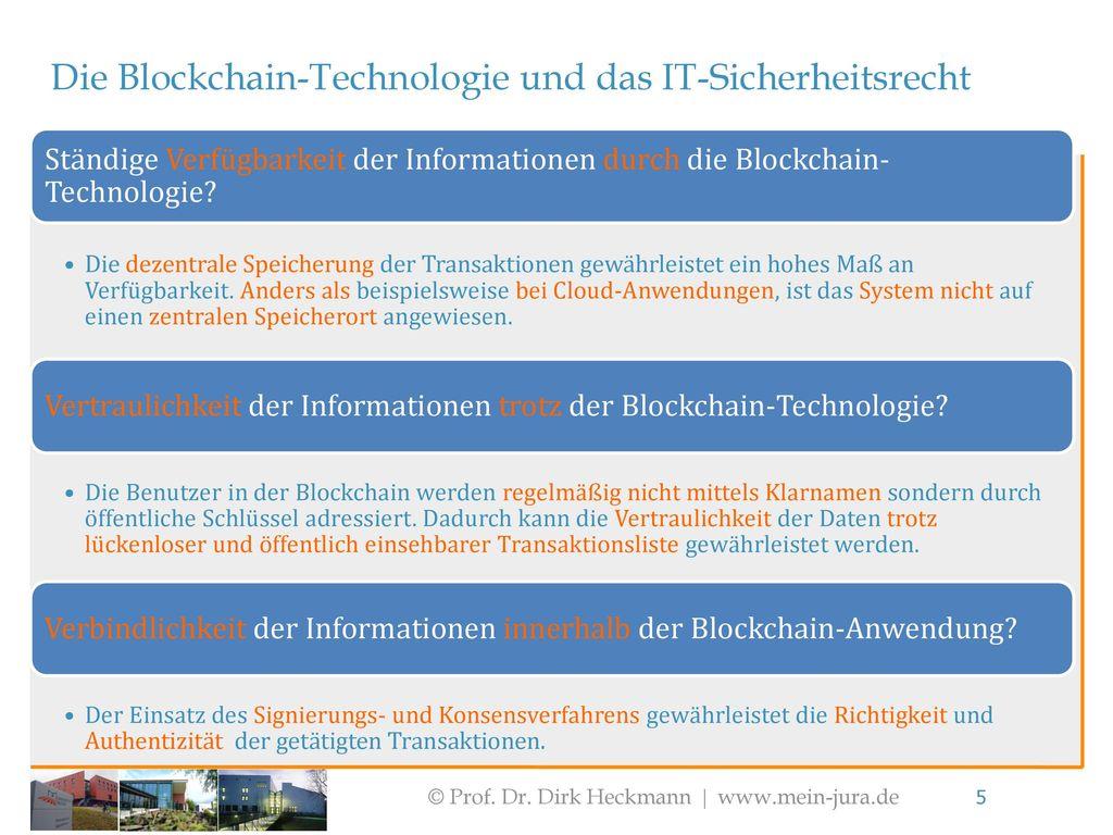 Die Blockchain-Technologie und das IT-Sicherheitsrecht
