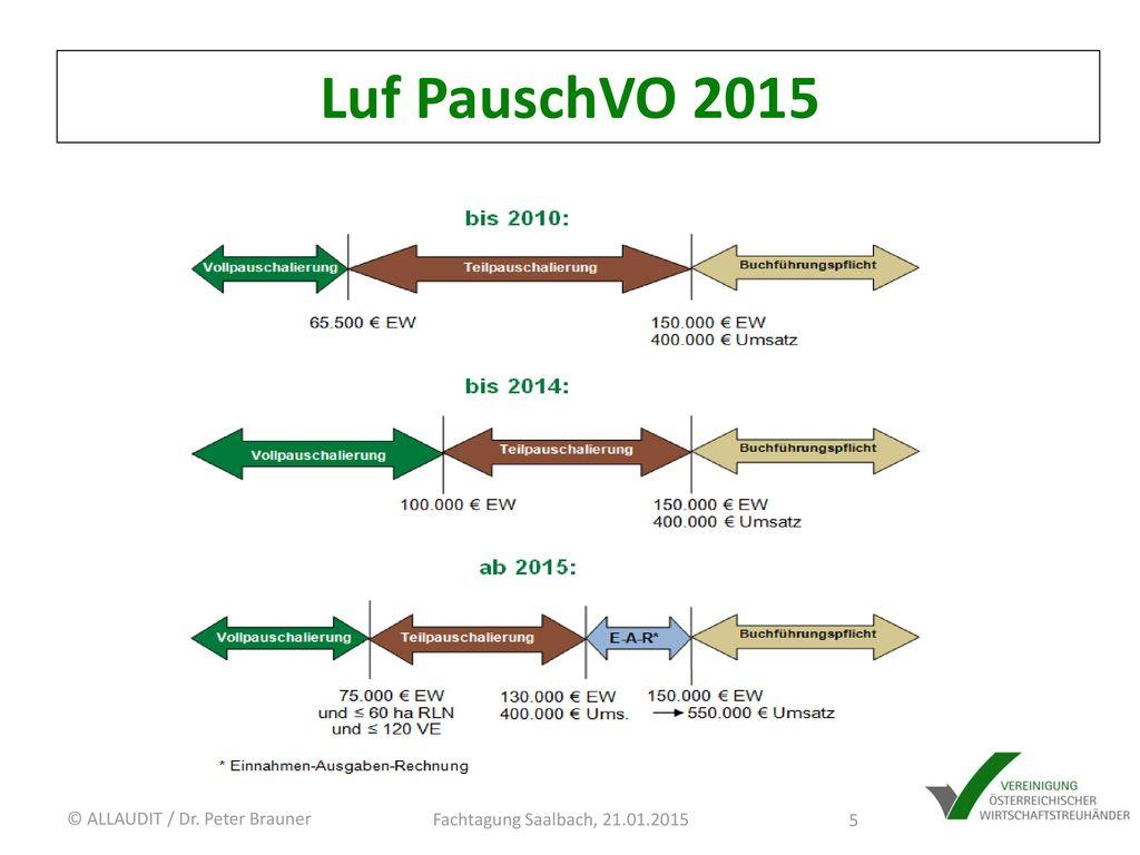 Luf PauschVO 2015 5