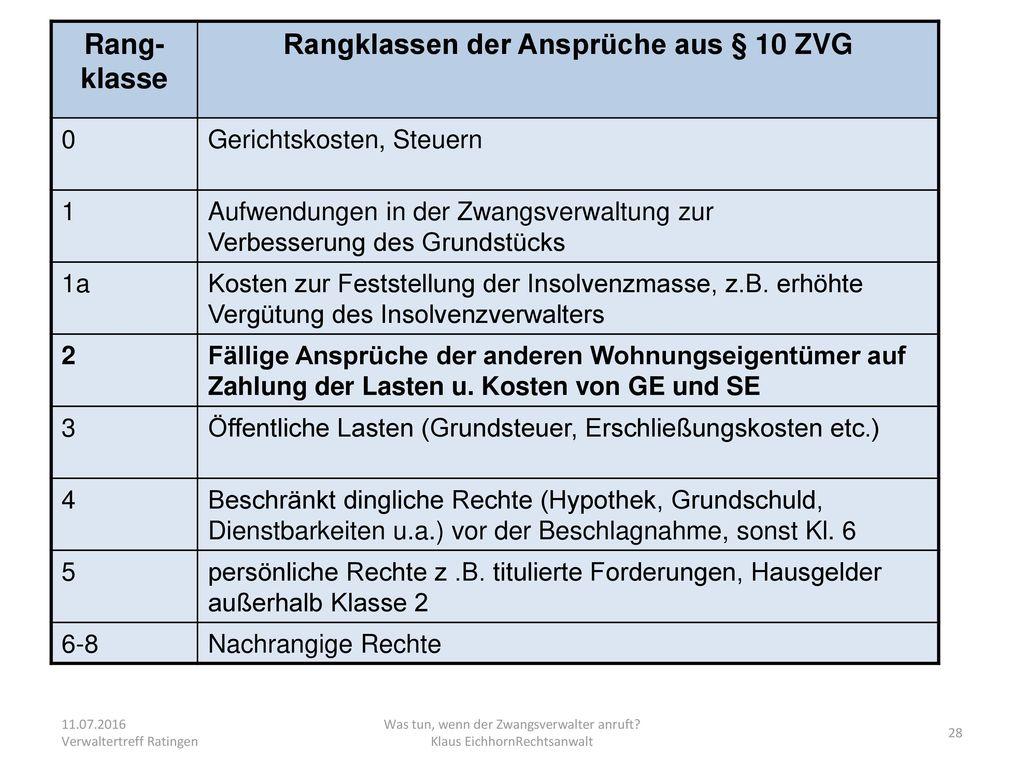 Rangklassen der Ansprüche aus § 10 ZVG