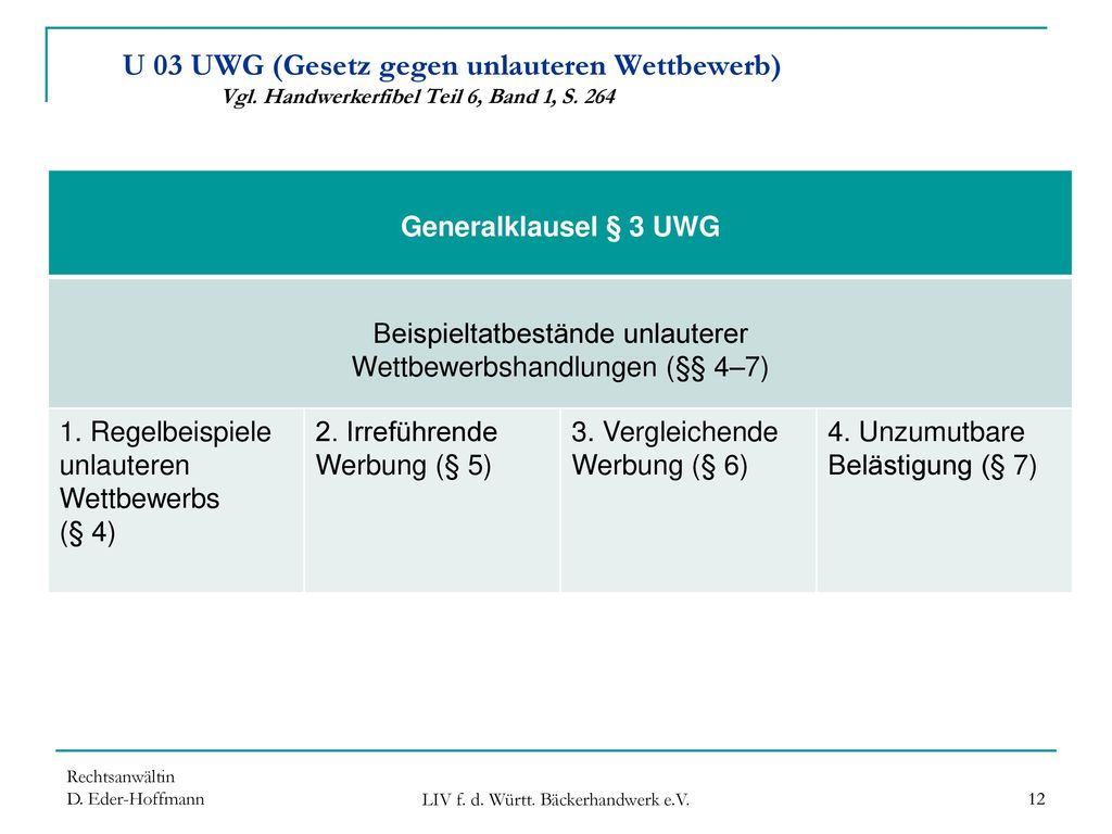 U 03 UWG (Gesetz gegen unlauteren Wettbewerb) Vgl