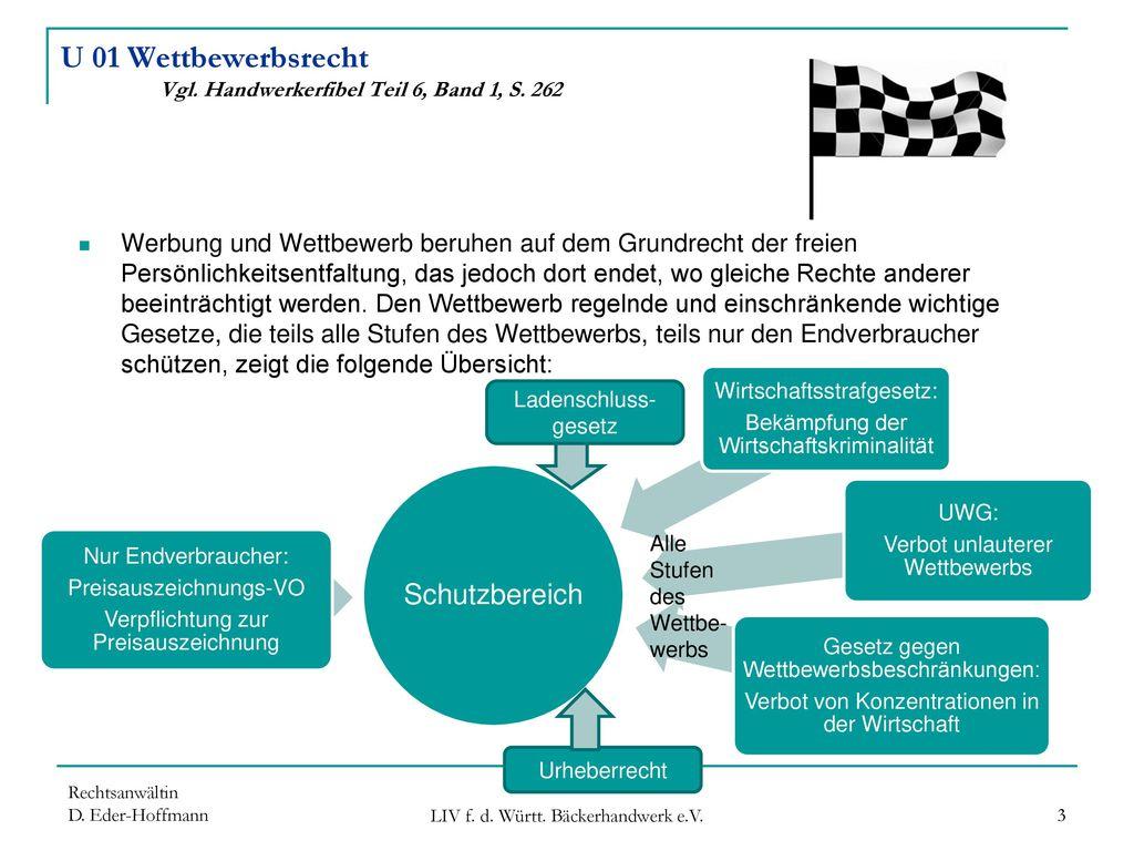 U 01 Wettbewerbsrecht Vgl. Handwerkerfibel Teil 6, Band 1, S. 262