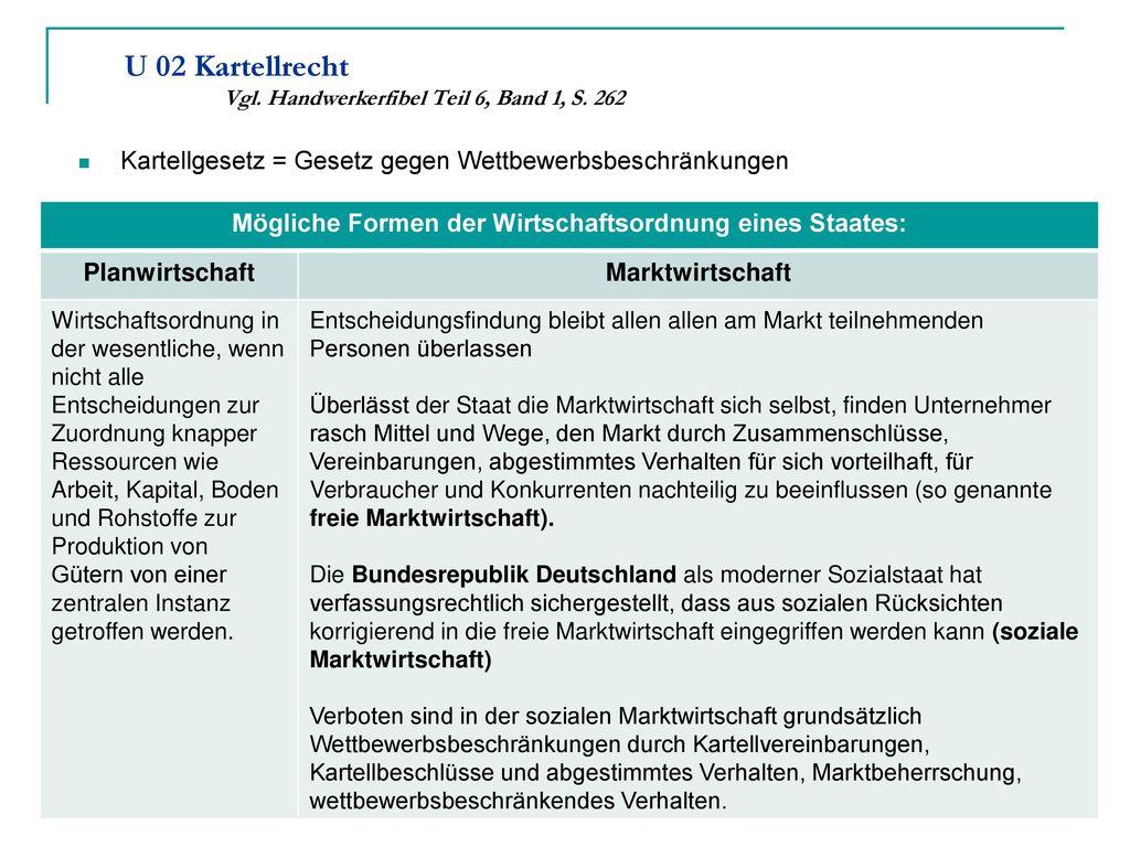 U 02 Kartellrecht Vgl. Handwerkerfibel Teil 6, Band 1, S. 262