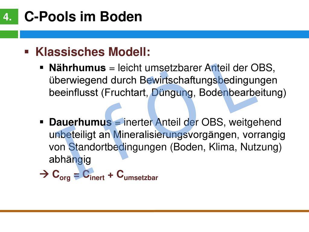 I f Ö L C-Pools im Boden Aktuelle Modellvorstellung 4.