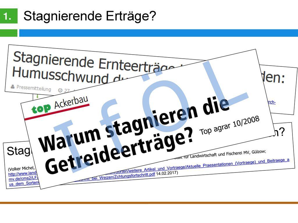 Ertragsentwicklung (GE) in Hessen seit 1990