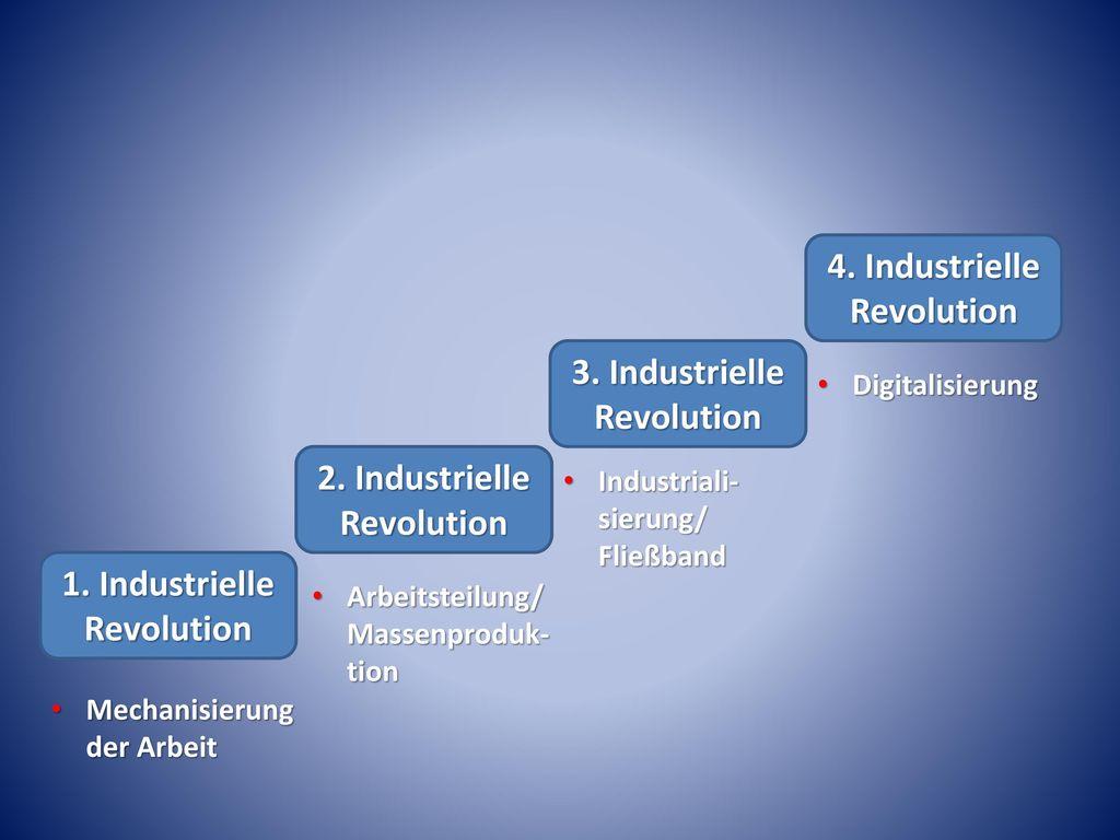 4. Industrielle Revolution