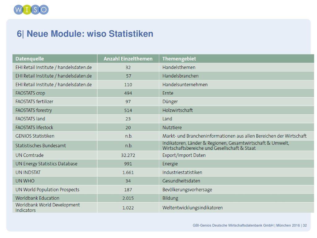 6| Neue Module: wiso Statistiken