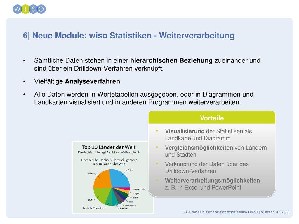6| Neue Module: wiso Statistiken - Weiterverarbeitung
