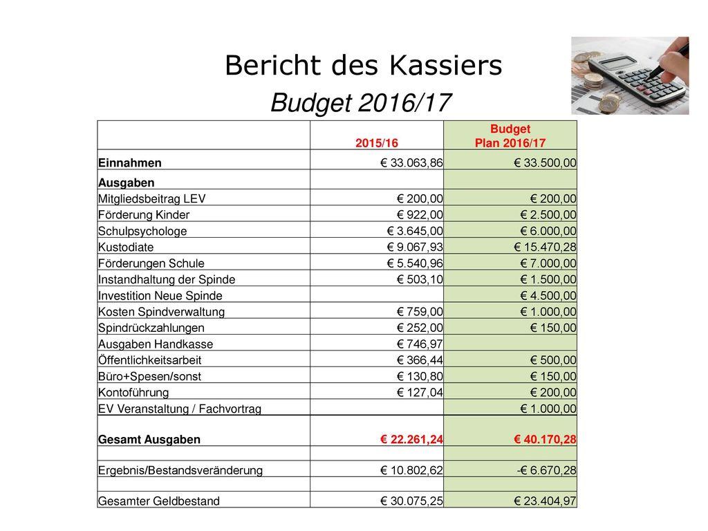 Themen der Kassiere Budget 2016/17