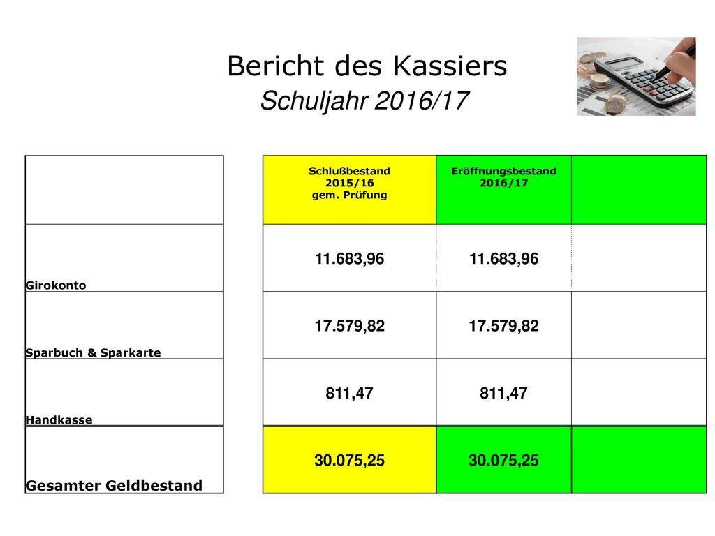 Bericht des Kassiers Budget 2016/17 2015/16 Budget Plan 2016/17