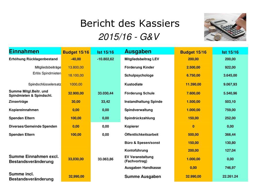 Bericht des Kassiers 2015/16 - G&V Einnahmen Ausgaben Budget 15/16