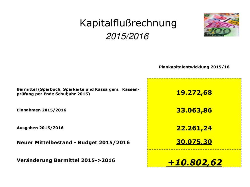 Plankapitalentwicklung 2015/16