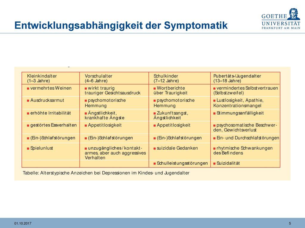 Beste Mathe Arbeitsblatt Zeiten Tabellen Zeitgenössisch - Super ...