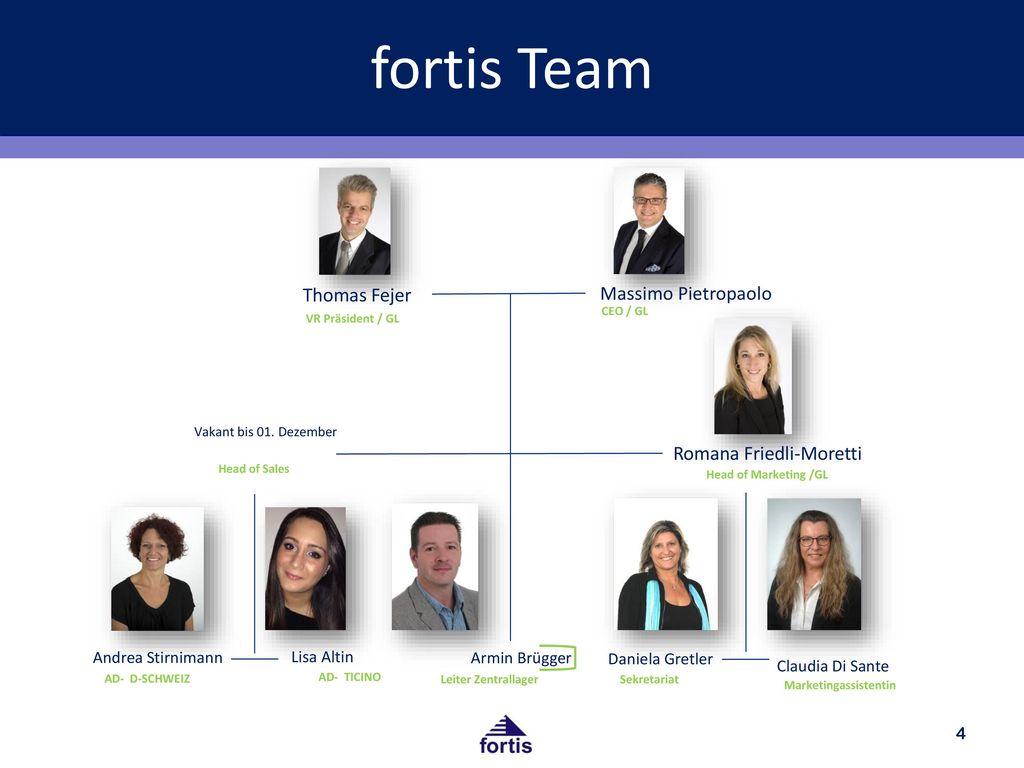 fortis Team Thomas Fejer Massimo Pietropaolo Romana Friedli-Moretti