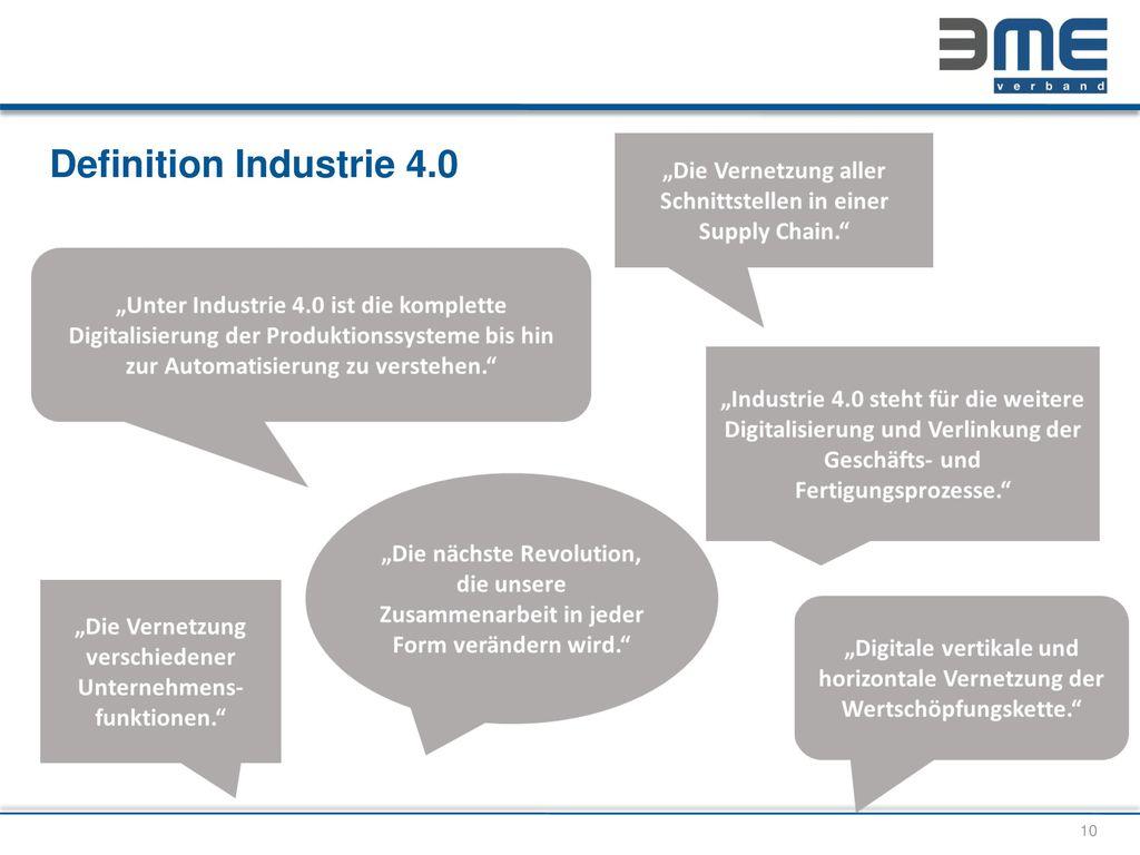 Definition Industrie 4.0