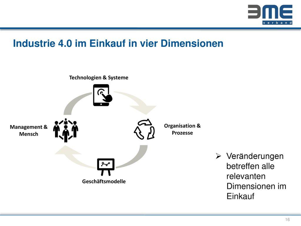 Industrie 4.0 im Einkauf in vier Dimensionen