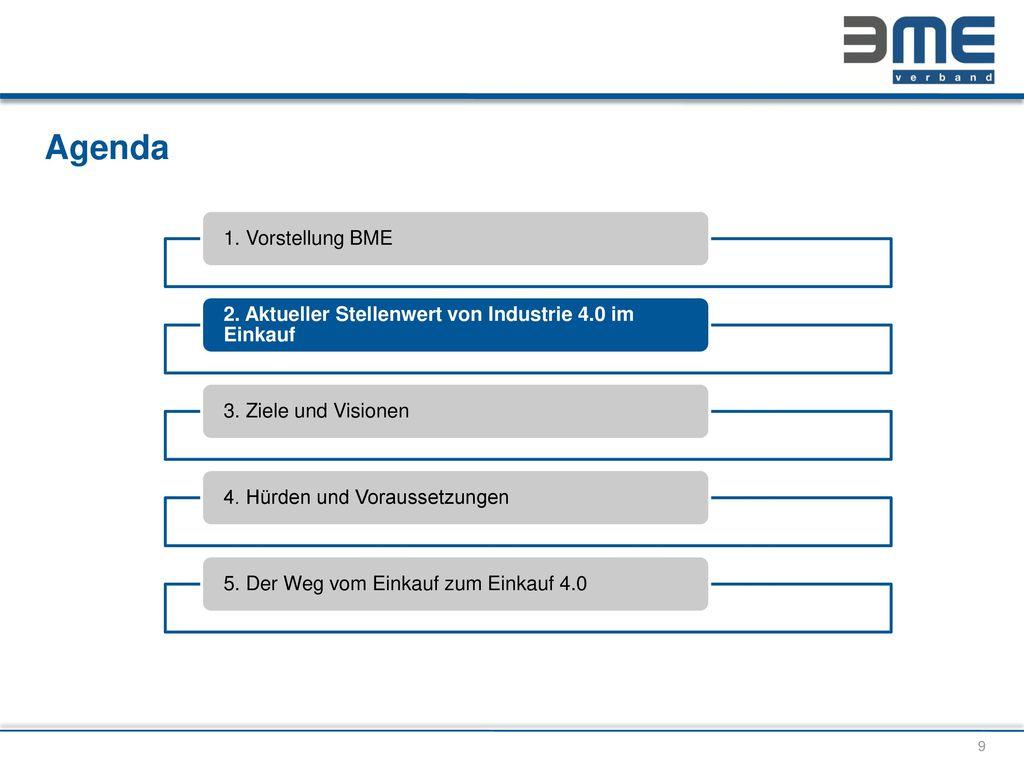 Agenda 1. Vorstellung BME