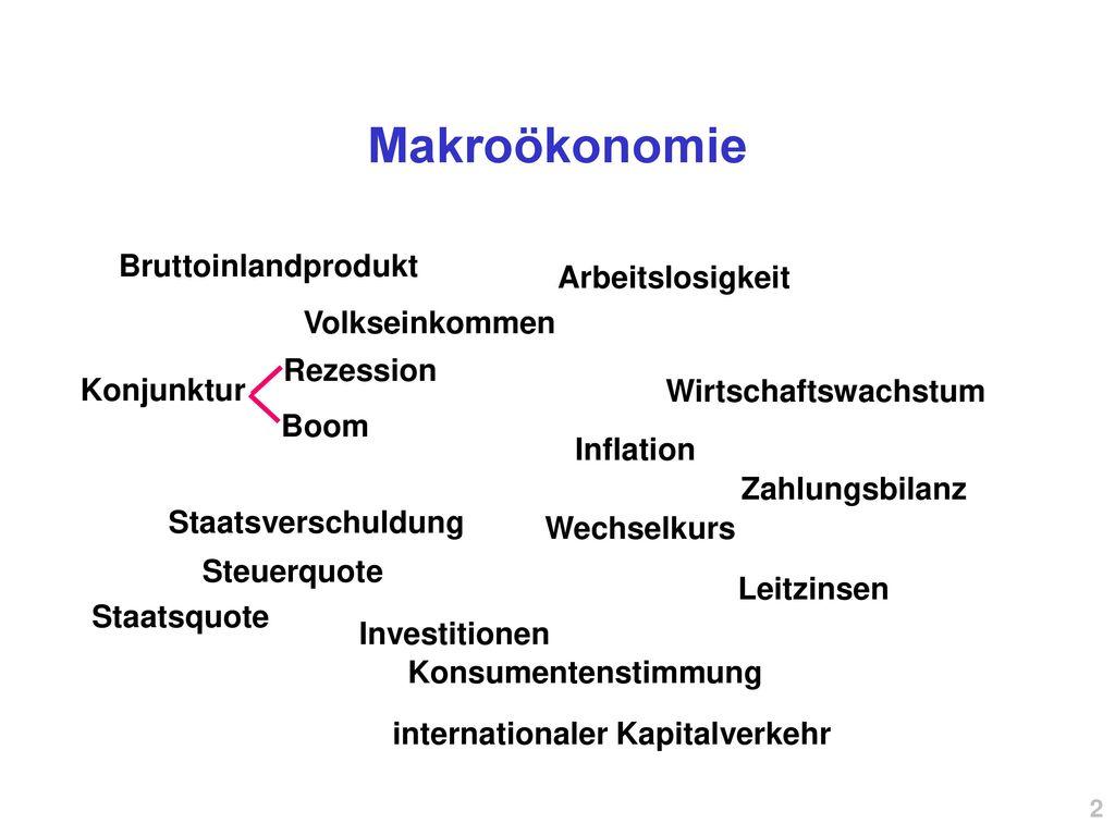 Makroökonomie Bruttoinlandprodukt Arbeitslosigkeit Volkseinkommen