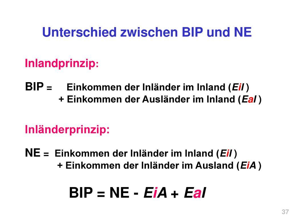 Unterschied zwischen BIP und NE