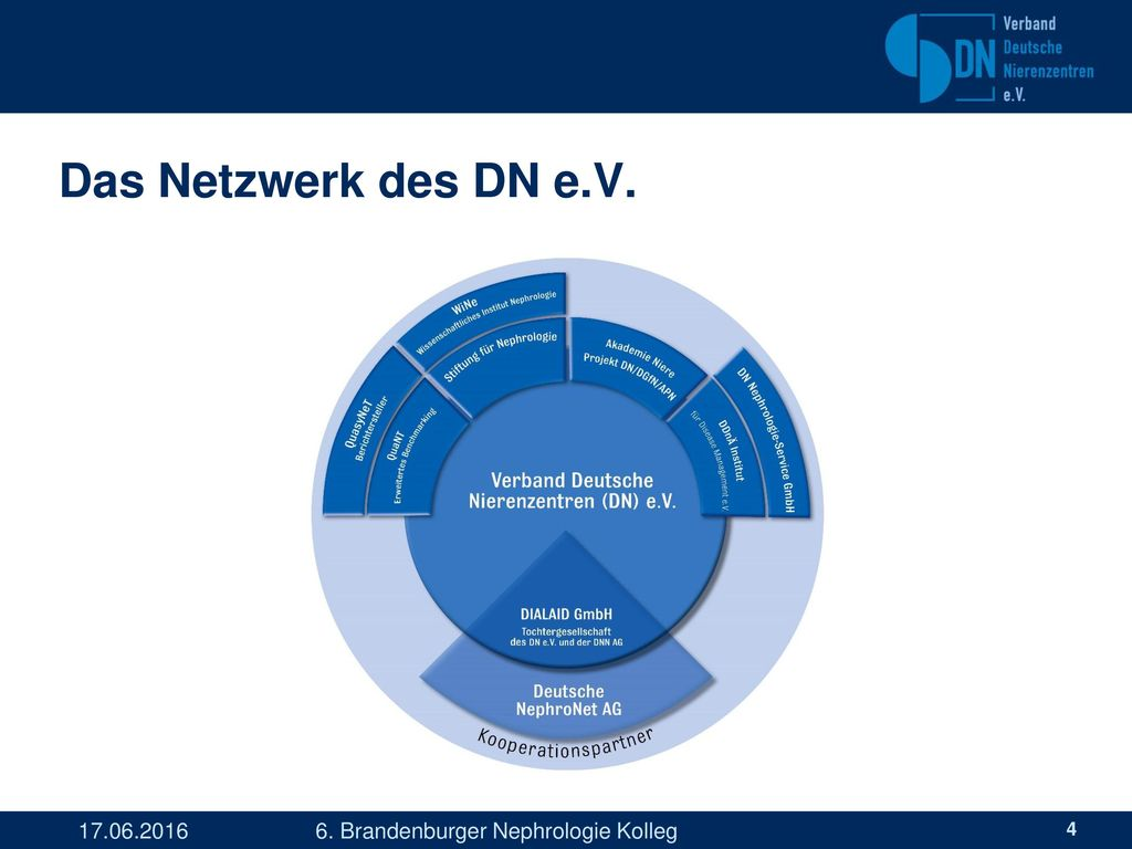Das Netzwerk des DN e.V. 17.06.2016 6. Brandenburger Nephrologie Kolleg