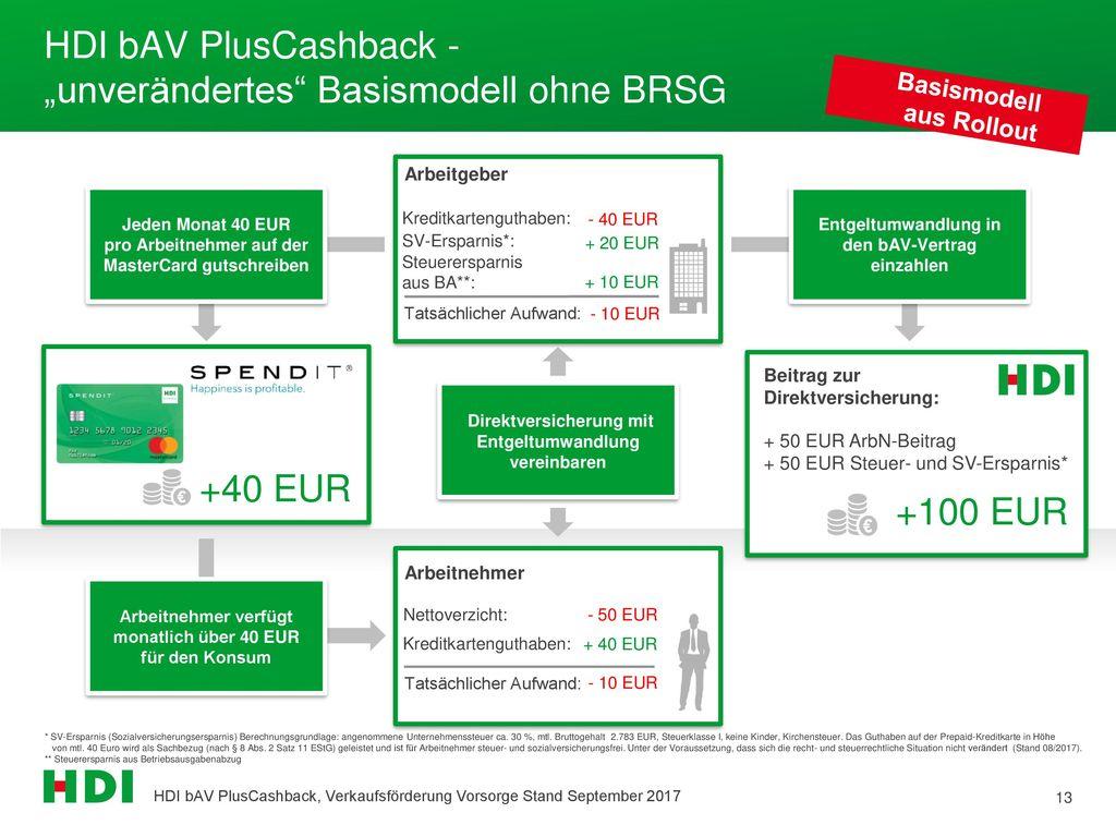 "HDI bAV PlusCashback - ""unverändertes Basismodell ohne BRSG"