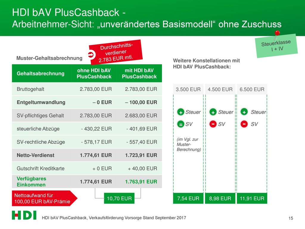 ohne HDI bAV PlusCashback mit HDI bAV PlusCashback