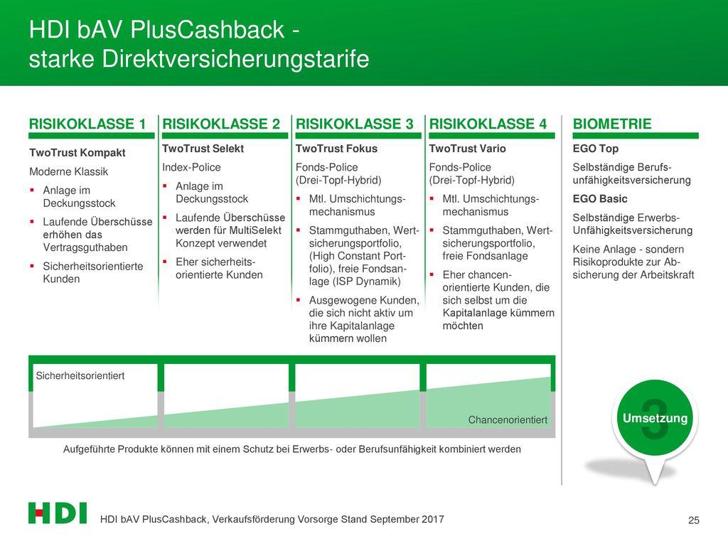 HDI bAV PlusCashback - starke Direktversicherungstarife
