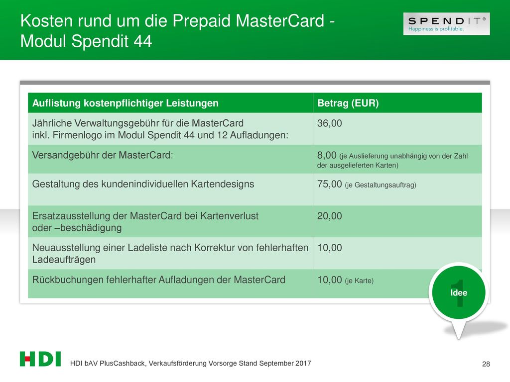 Kosten rund um die Prepaid MasterCard - Modul Spendit 44