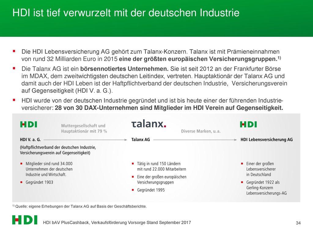 HDI ist tief verwurzelt mit der deutschen Industrie