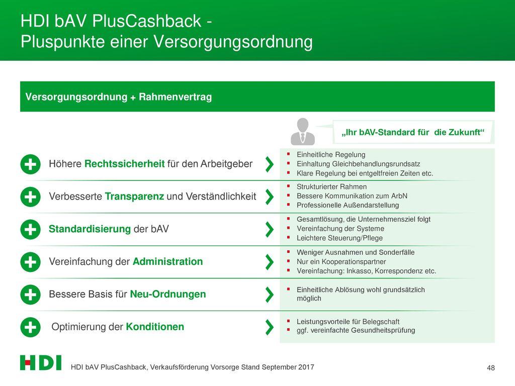 HDI bAV PlusCashback - Pluspunkte einer Versorgungsordnung