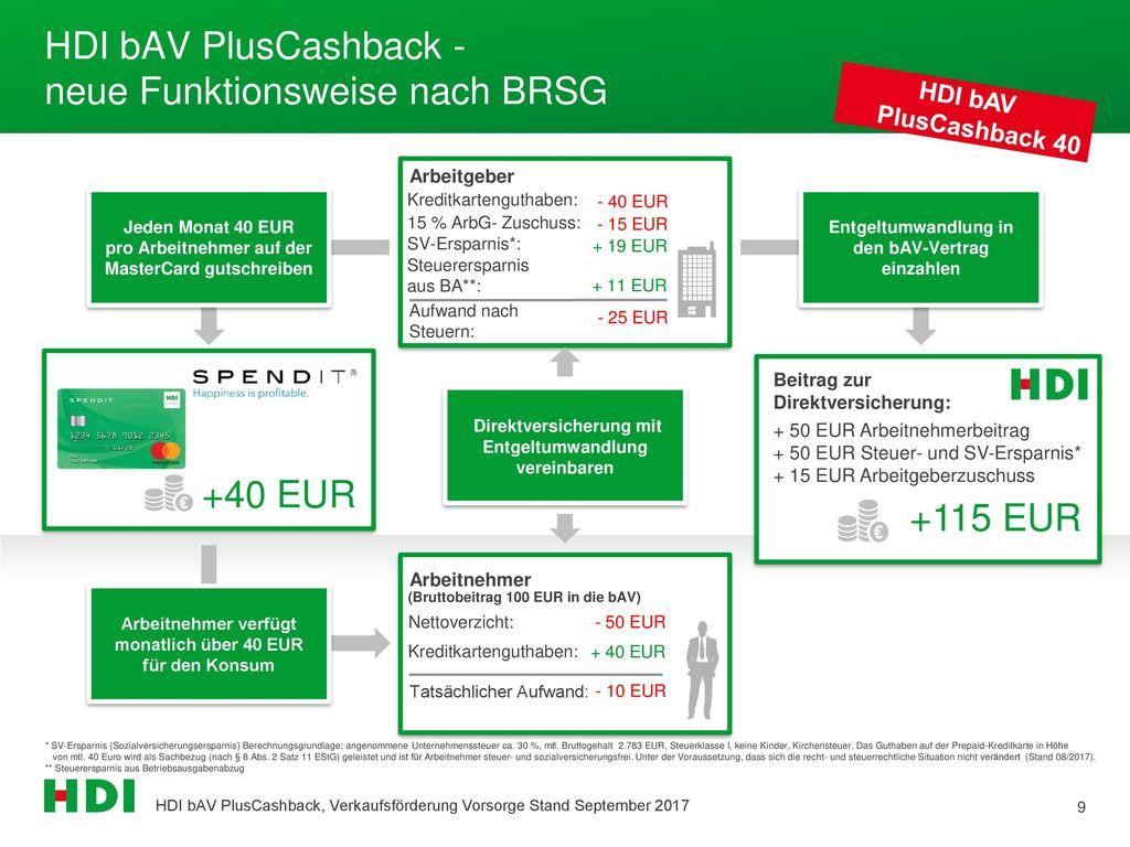 HDI bAV PlusCashback - neue Funktionsweise nach BRSG