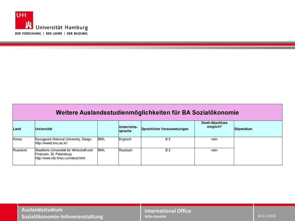 Erasmus Auslandsstudienmöglichkeiten für BA Sozialökonomie
