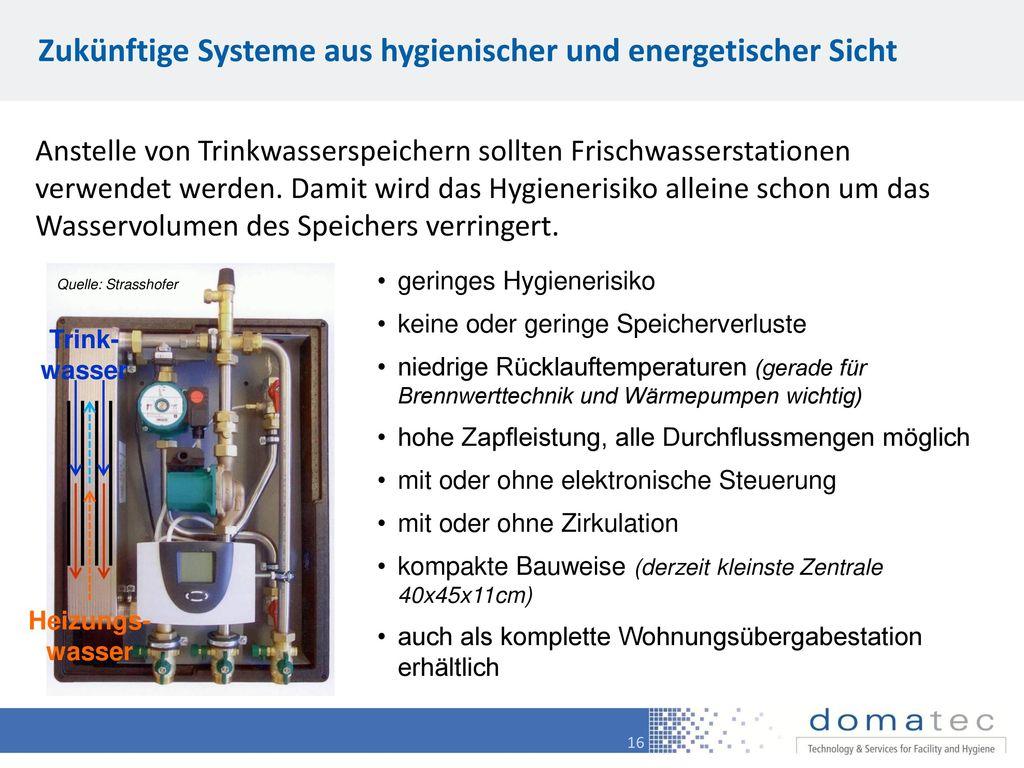 Zukünftige Systeme aus hygienischer und energetischer Sicht